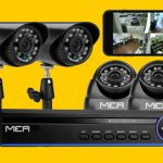 business_cctv_package_london